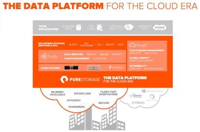 Data Platfrom